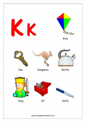 Objects Starting With Alphabet - K