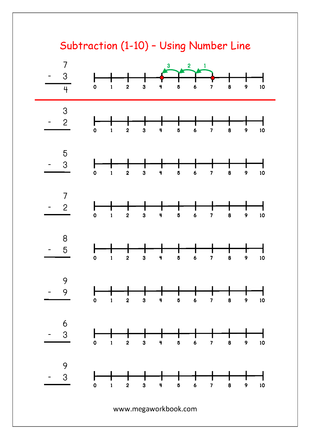 Math Worksheet Subtraction Using Number Line Worksheets With A