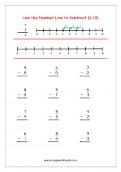 Math Worksheet - Subtraction Using Number Line (1-10)