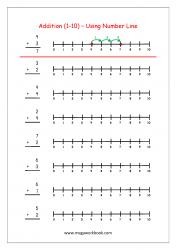 Math Printable Worksheet - Addition Using Number Line (1-10)