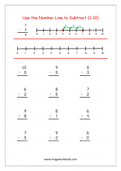 Printable Math Worksheet - Subtraction Using Number Line (1-10)
