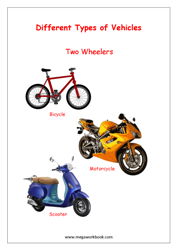 eBook-Different Types of Vehicles (with pictures)